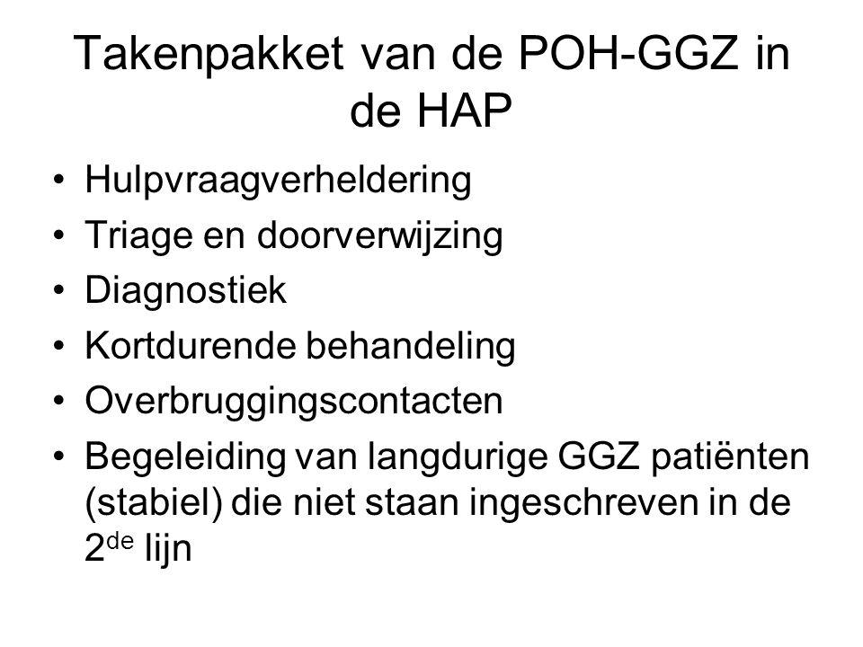Takenpakket van de POH-GGZ in de HAP