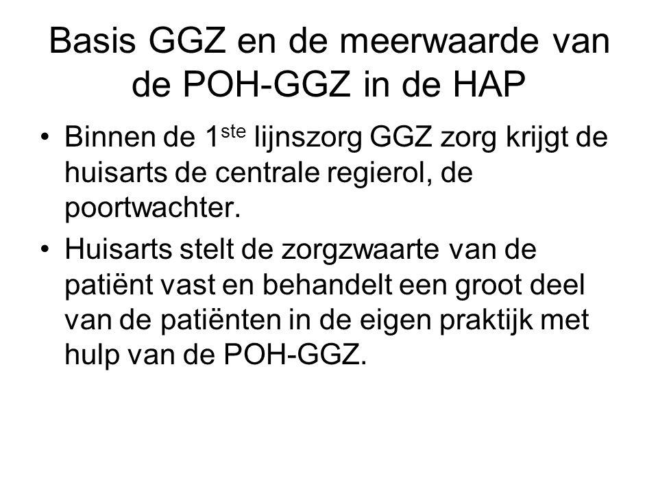 Basis GGZ en de meerwaarde van de POH-GGZ in de HAP