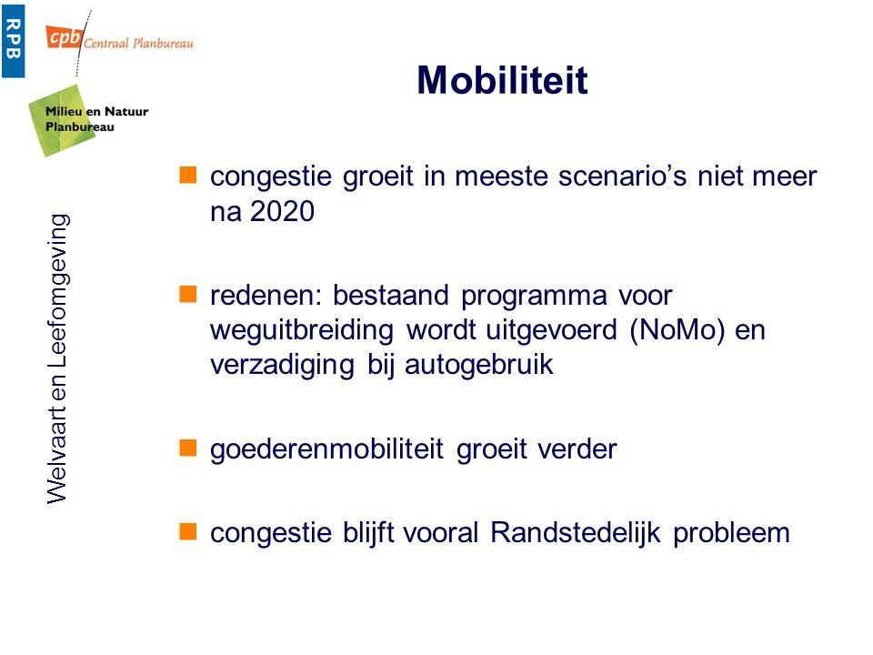 Mobiliteit congestie groeit in meeste scenario's niet meer na 2020