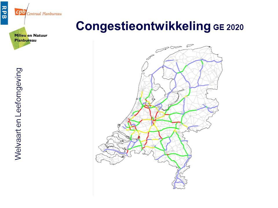Congestieontwikkeling GE 2020