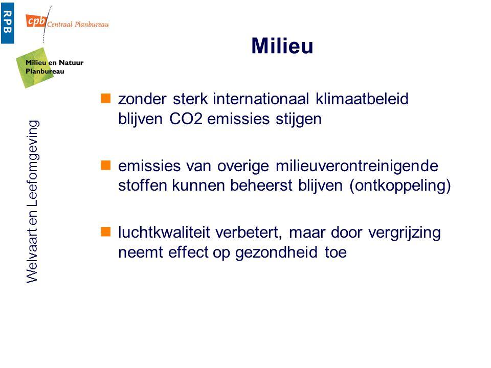 Milieu zonder sterk internationaal klimaatbeleid blijven CO2 emissies stijgen.