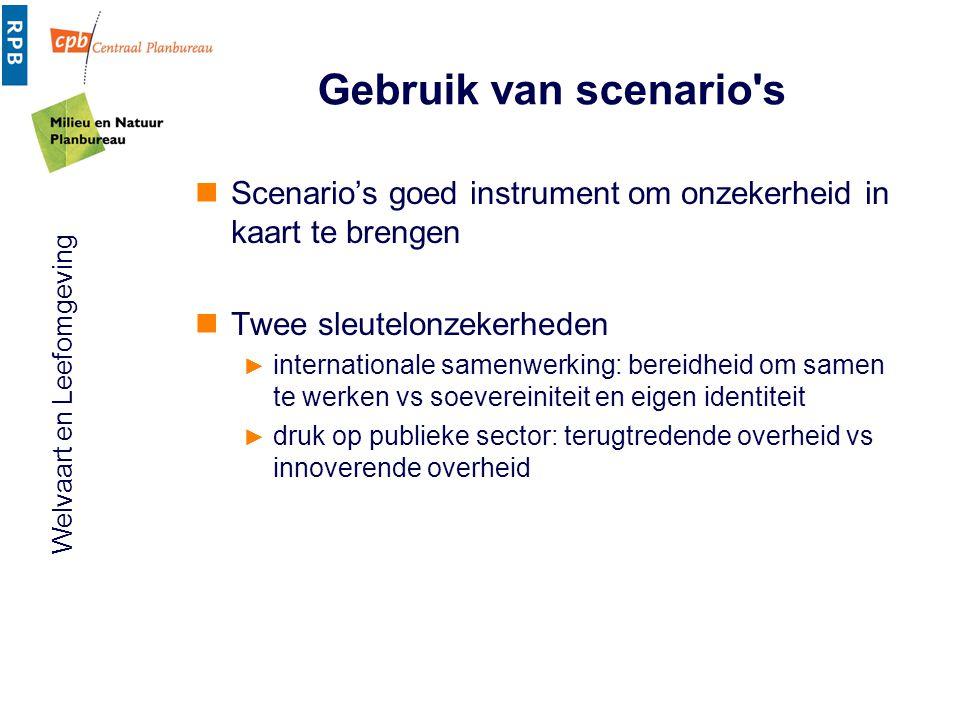 Gebruik van scenario s Scenario's goed instrument om onzekerheid in kaart te brengen. Twee sleutelonzekerheden.