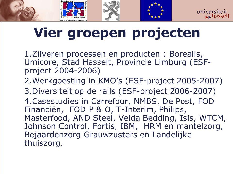 Vier groepen projecten