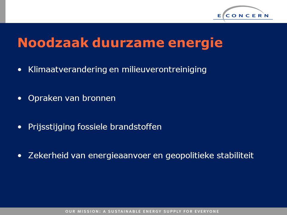 Noodzaak duurzame energie
