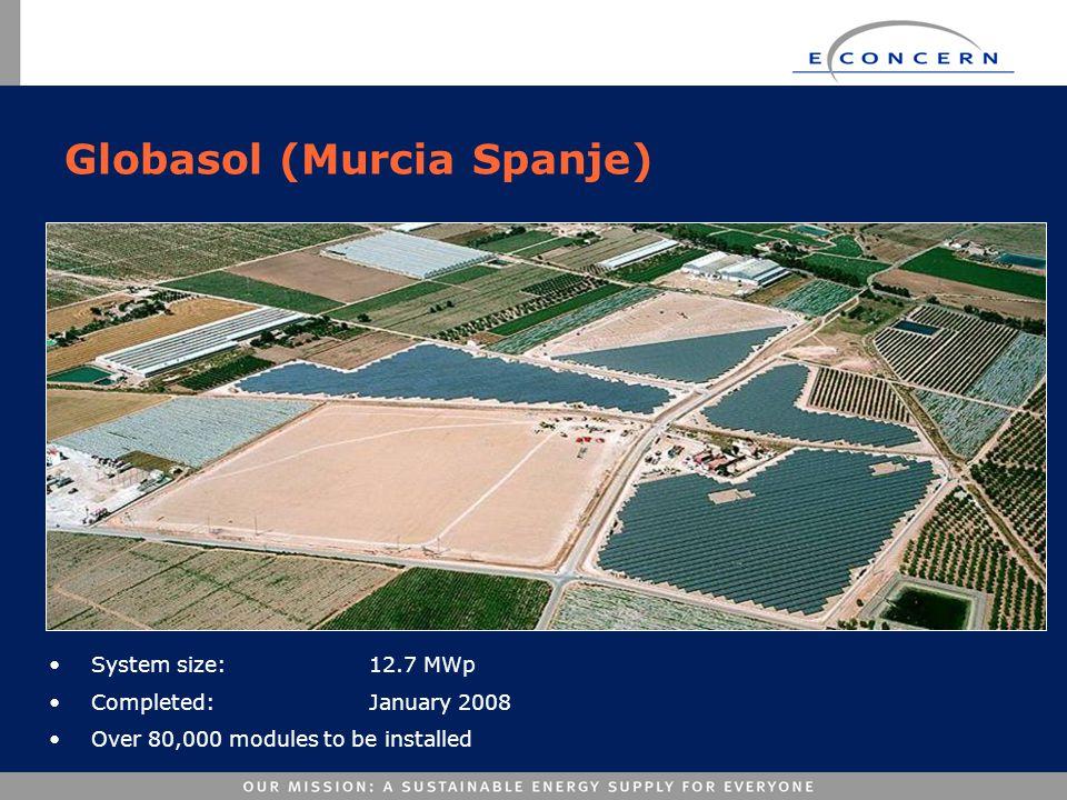 Globasol (Murcia Spanje)