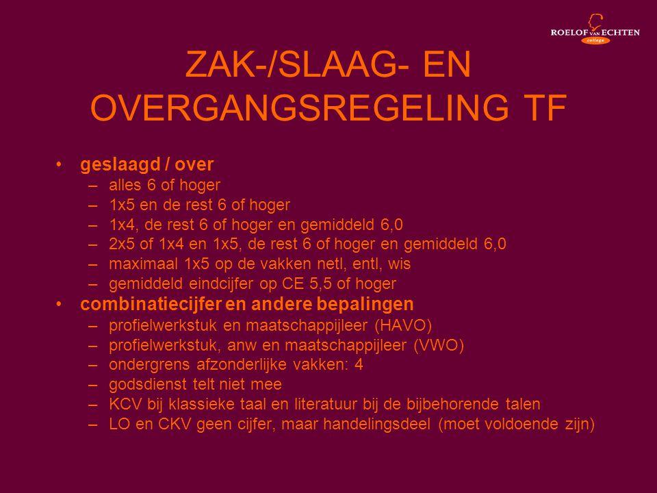 ZAK-/SLAAG- EN OVERGANGSREGELING TF