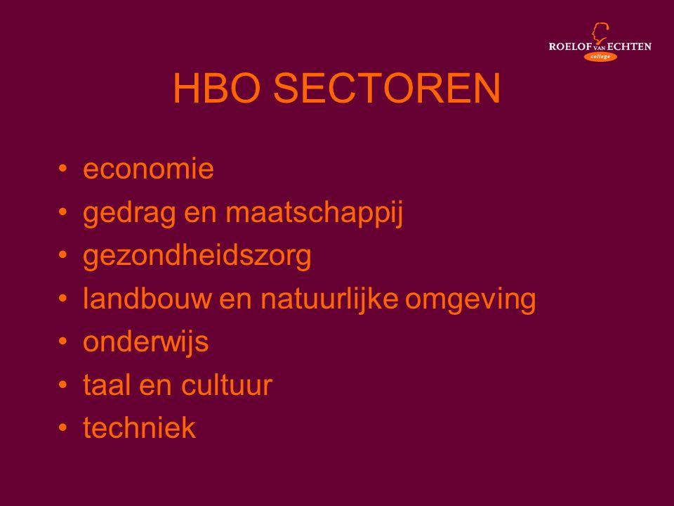 HBO SECTOREN economie gedrag en maatschappij gezondheidszorg