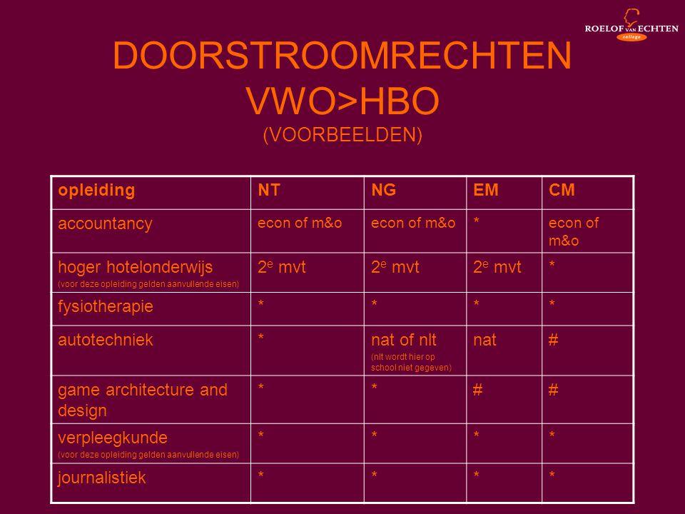 DOORSTROOMRECHTEN VWO>HBO (VOORBEELDEN)