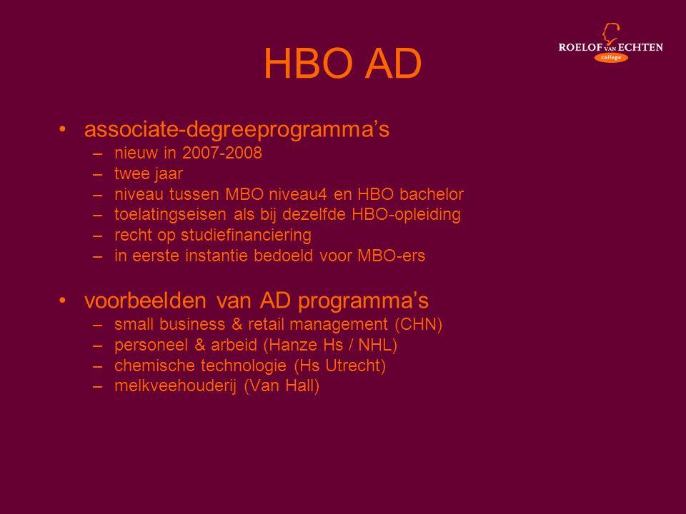 HBO AD associate-degreeprogramma's voorbeelden van AD programma's