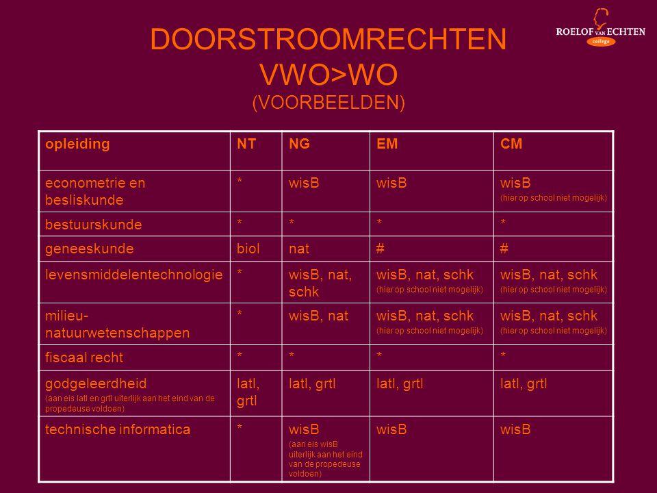 DOORSTROOMRECHTEN VWO>WO (VOORBEELDEN)