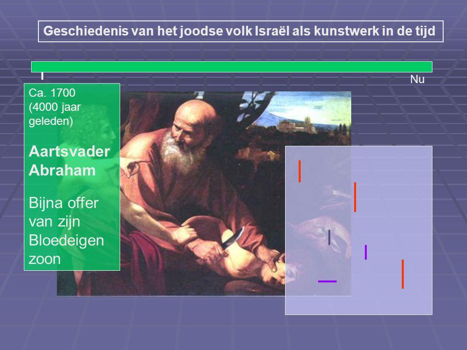 Aartsvader Abraham Bijna offer van zijn Bloedeigen zoon