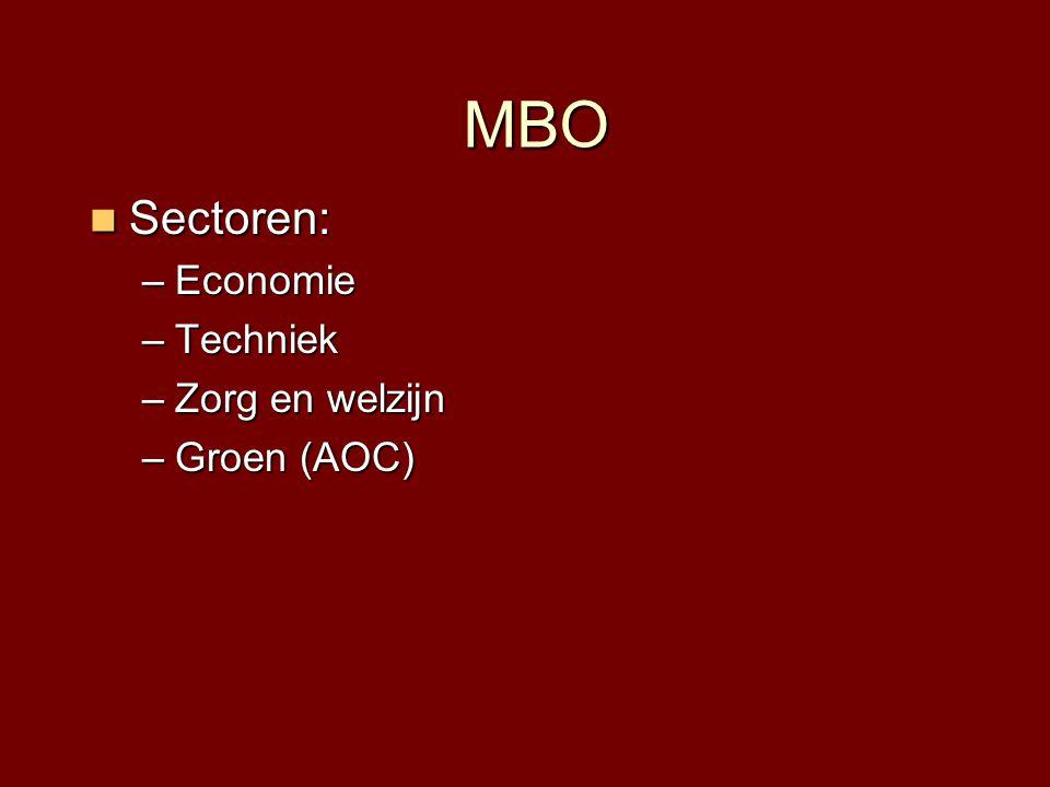 MBO Sectoren: Economie Techniek Zorg en welzijn Groen (AOC)