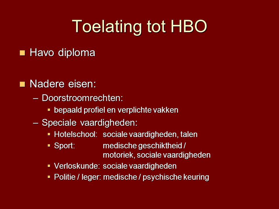 Toelating tot HBO Havo diploma Nadere eisen: Doorstroomrechten: