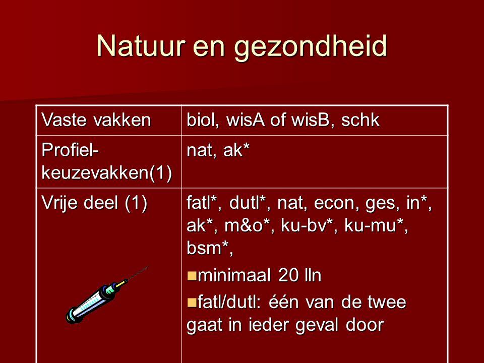 Natuur en gezondheid Vaste vakken biol, wisA of wisB, schk