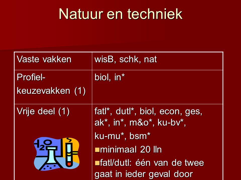 Natuur en techniek Vaste vakken wisB, schk, nat Profiel-