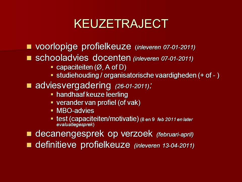 KEUZETRAJECT voorlopige profielkeuze (inleveren 07-01-2011)