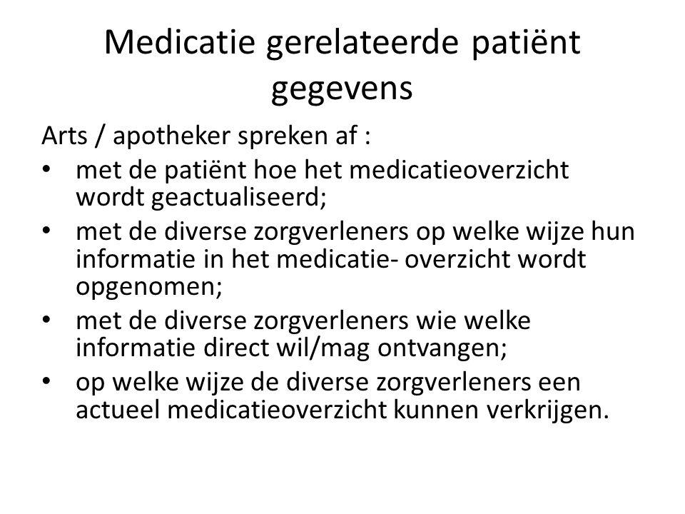 Medicatie gerelateerde patiënt gegevens