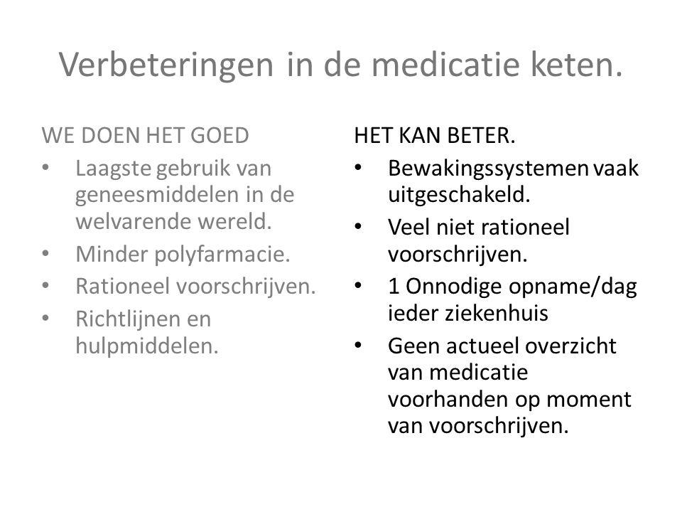 Verbeteringen in de medicatie keten.