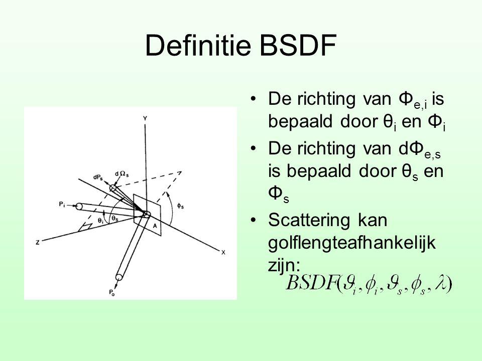 Definitie BSDF De richting van Φe,i is bepaald door θi en Φi