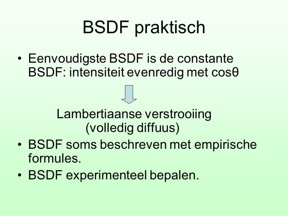 BSDF praktisch