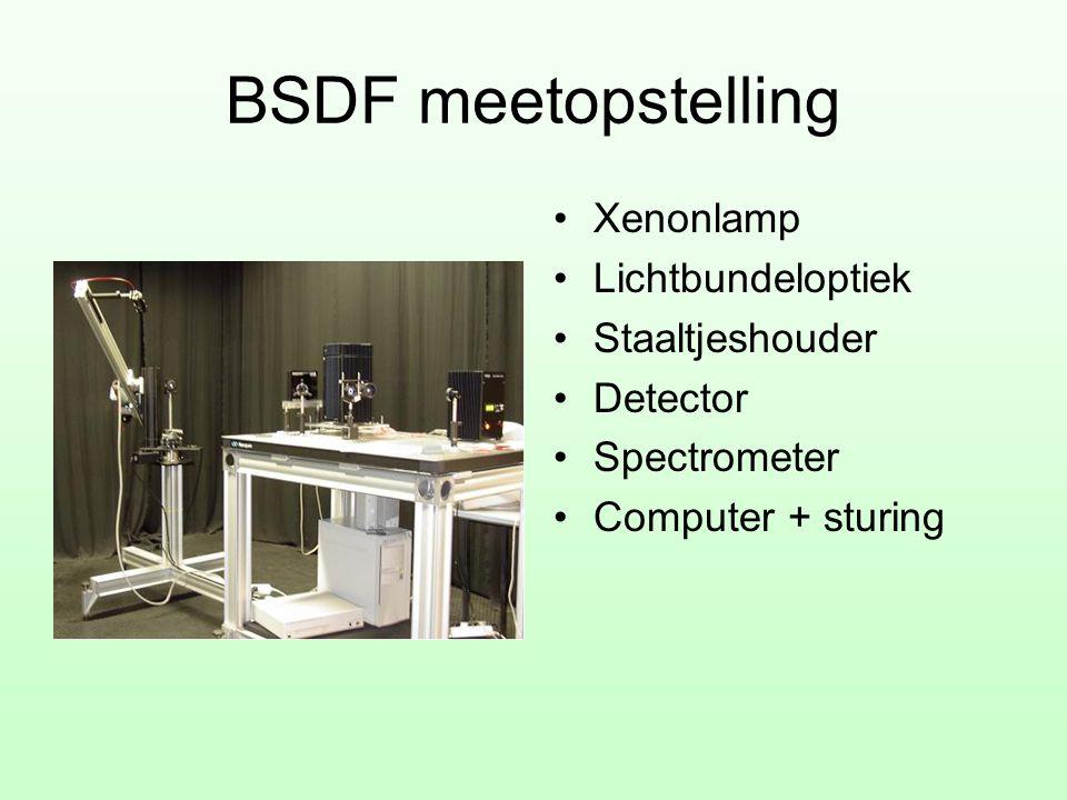 BSDF meetopstelling Xenonlamp Lichtbundeloptiek Staaltjeshouder