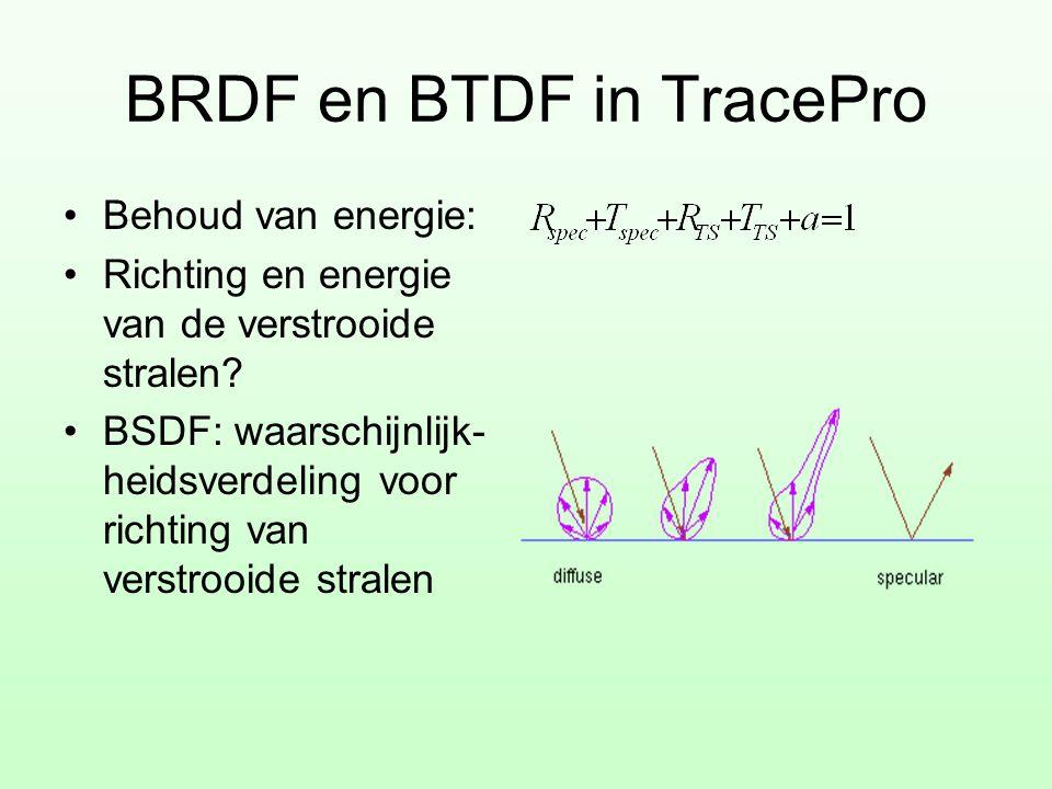 BRDF en BTDF in TracePro