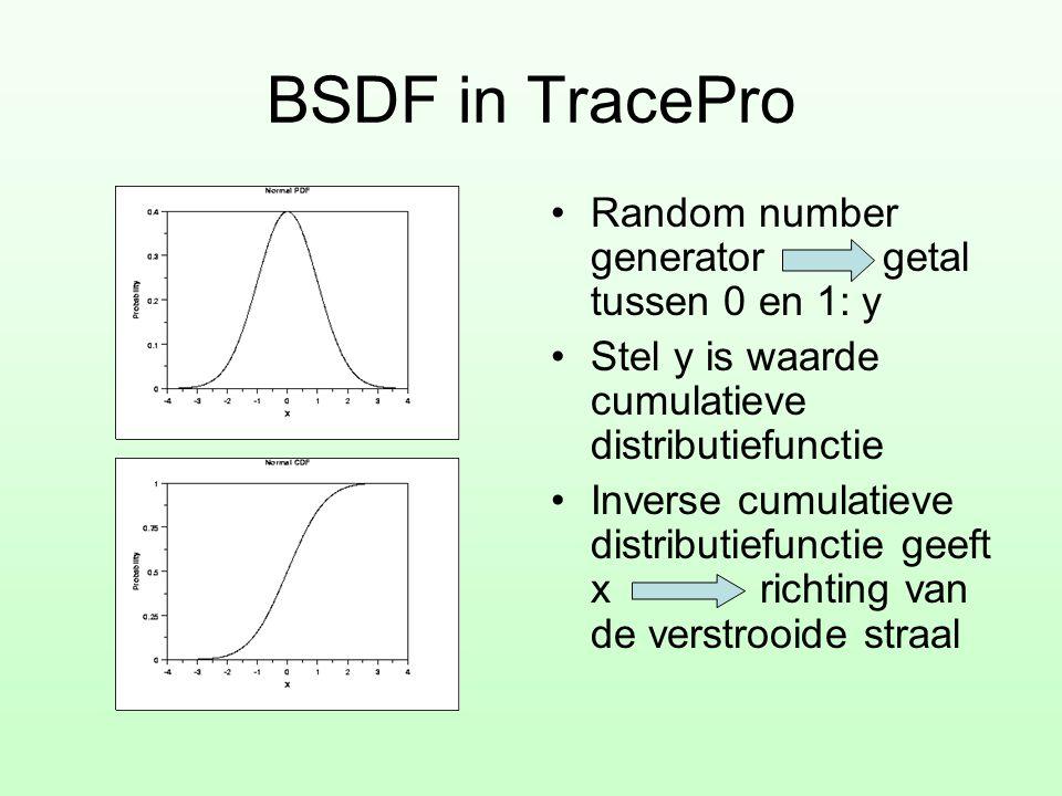 BSDF in TracePro Random number generator getal tussen 0 en 1: y