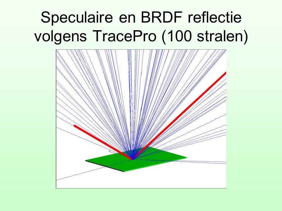 Speculaire en BRDF reflectie volgens TracePro (100 stralen)