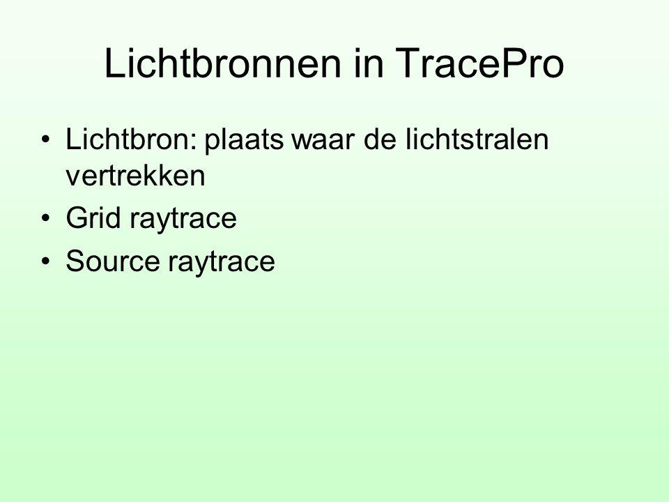 Lichtbronnen in TracePro