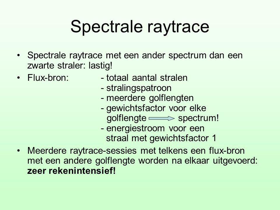 Spectrale raytrace Spectrale raytrace met een ander spectrum dan een zwarte straler: lastig!