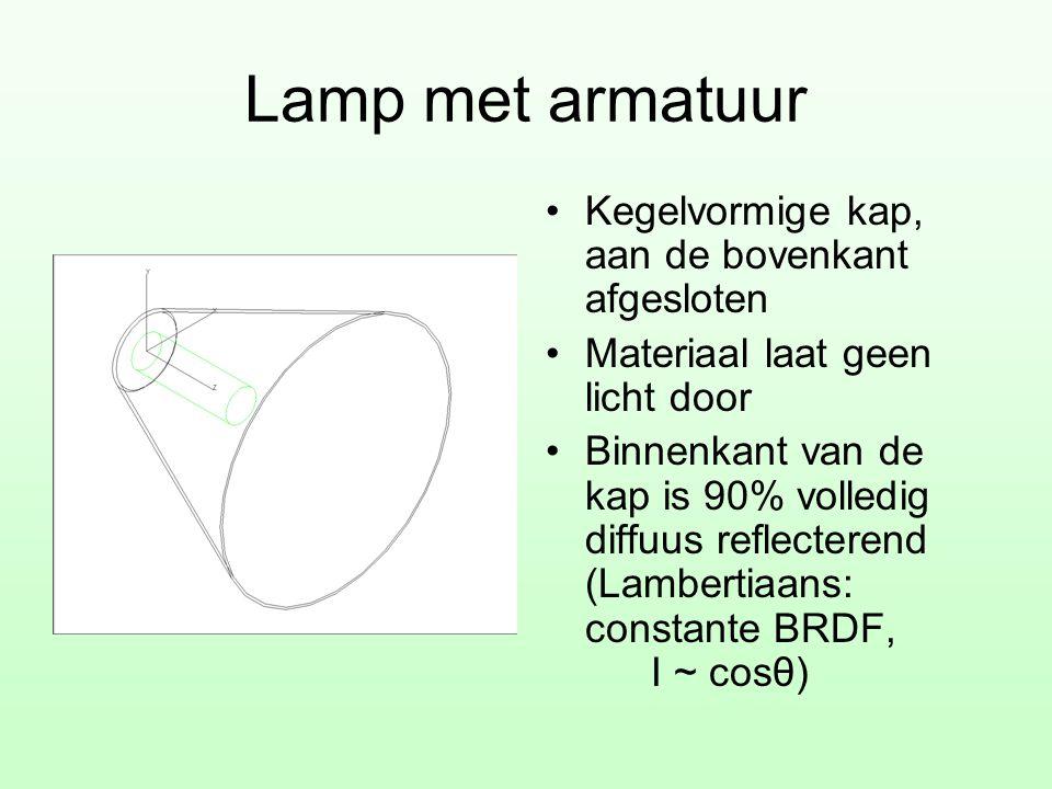 Lamp met armatuur Kegelvormige kap, aan de bovenkant afgesloten