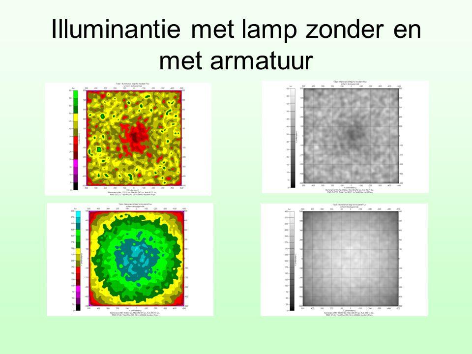 Illuminantie met lamp zonder en met armatuur
