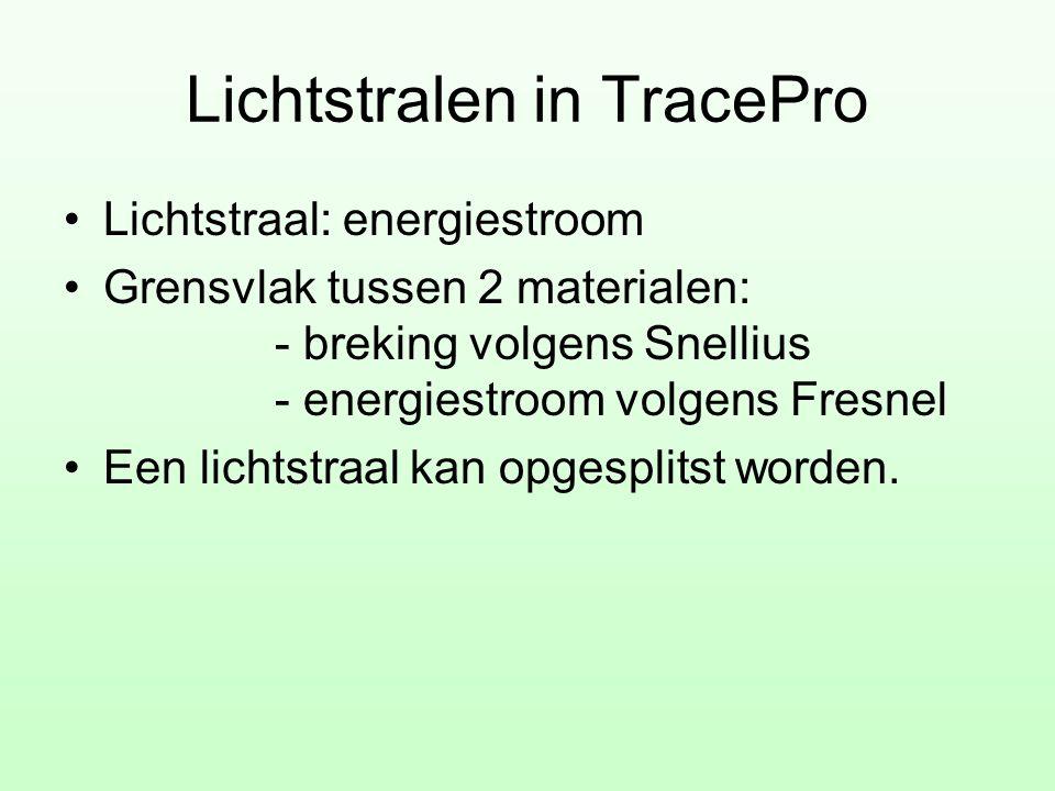 Lichtstralen in TracePro