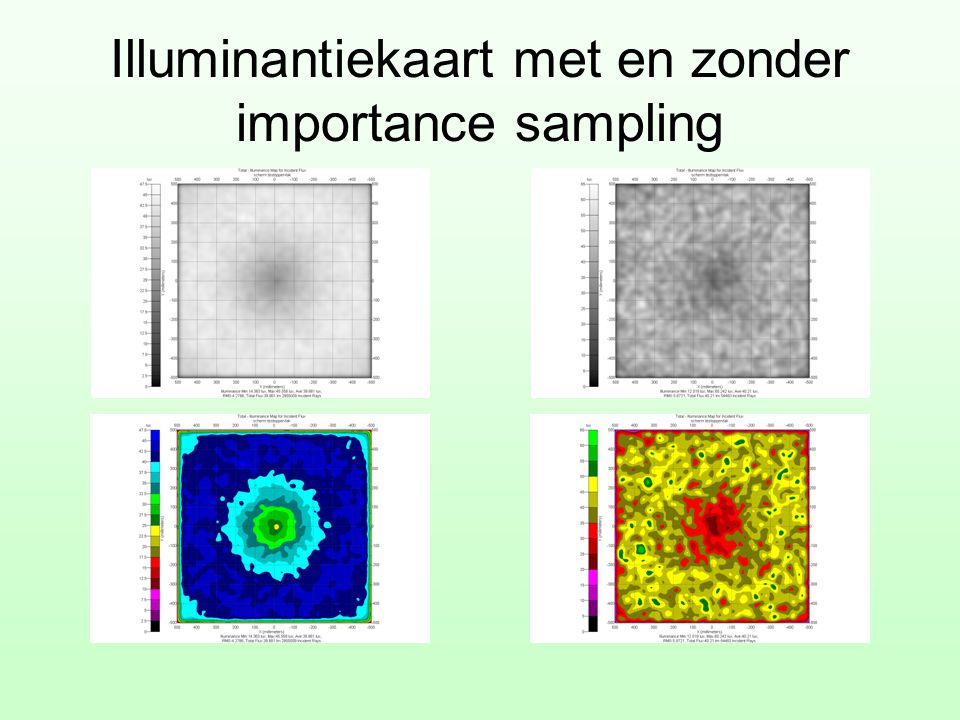 Illuminantiekaart met en zonder importance sampling