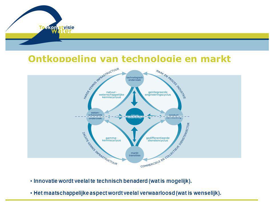 Ontkoppeling van technologie en markt
