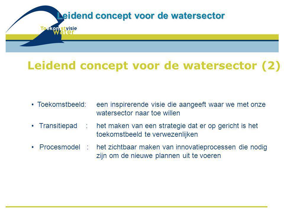 Leidend concept voor de watersector