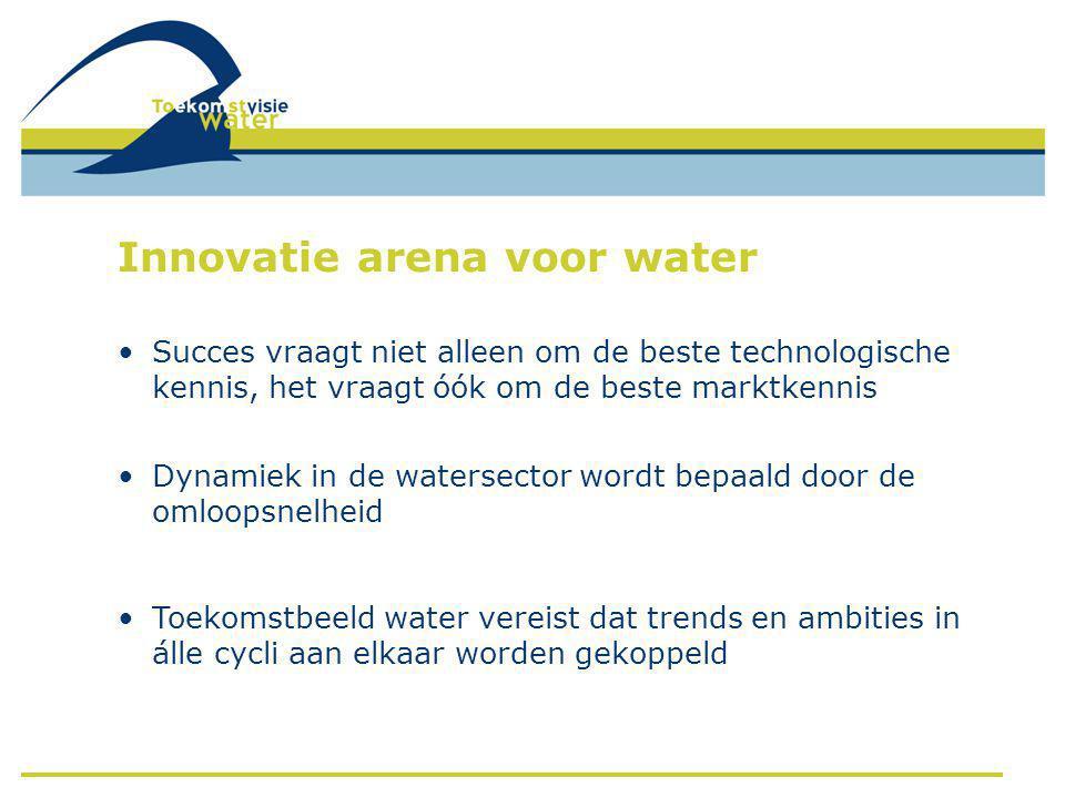 Innovatie arena voor water
