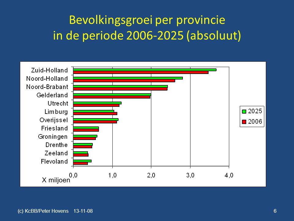 Bevolkingsgroei per provincie in de periode 2006-2025 (absoluut)