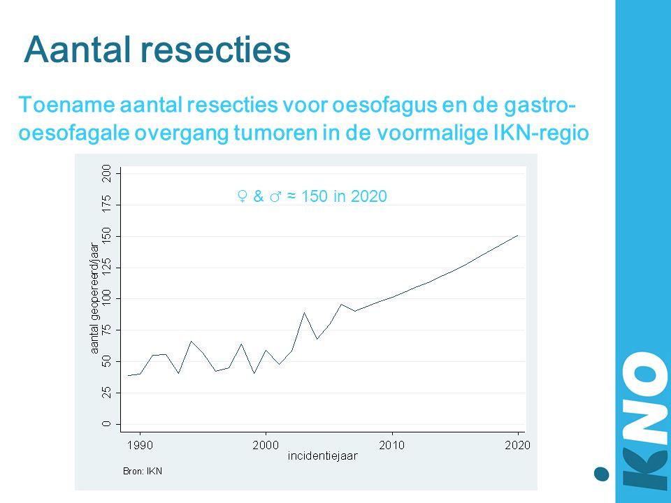 Aantal resecties Toename aantal resecties voor oesofagus en de gastro-oesofagale overgang tumoren in de voormalige IKN-regio.