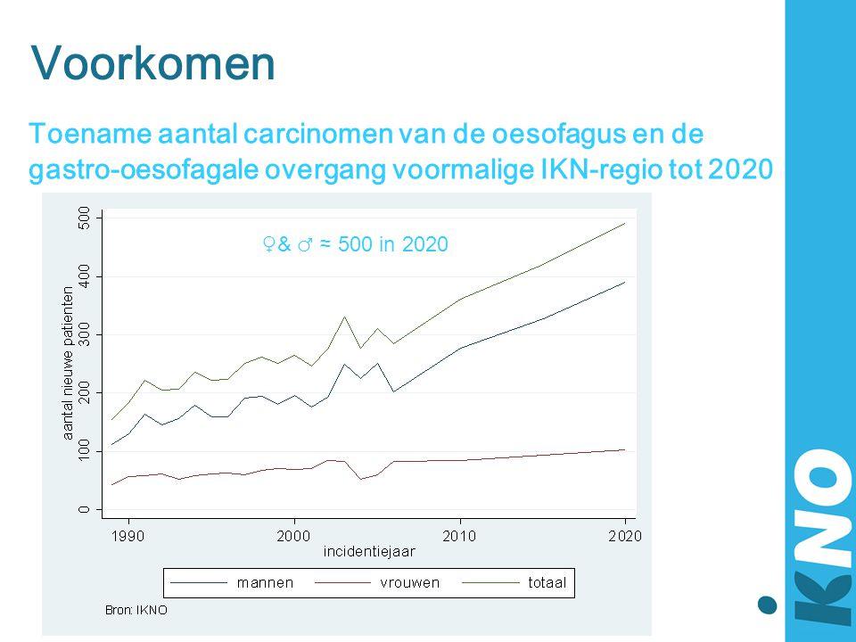 Voorkomen Toename aantal carcinomen van de oesofagus en de gastro-oesofagale overgang voormalige IKN-regio tot 2020.