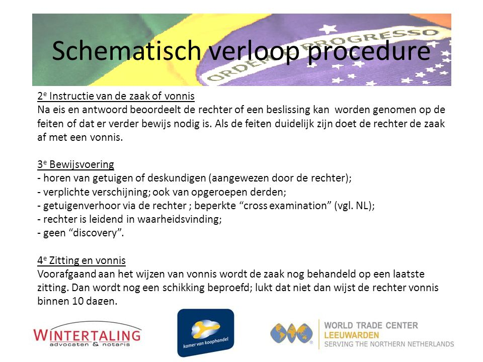 Schematisch verloop procedure