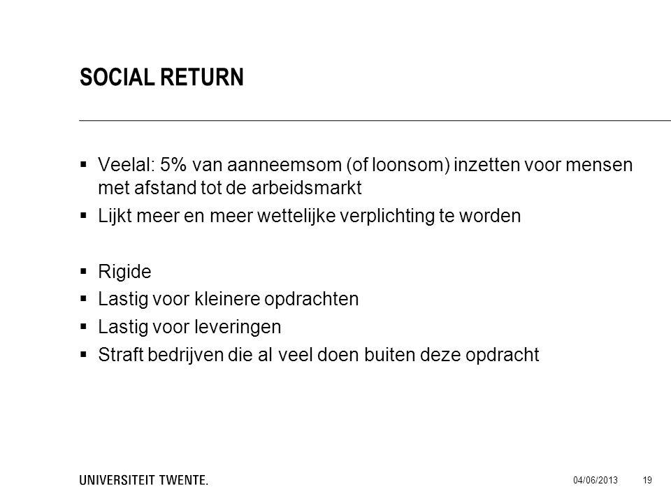 Social return Veelal: 5% van aanneemsom (of loonsom) inzetten voor mensen met afstand tot de arbeidsmarkt.