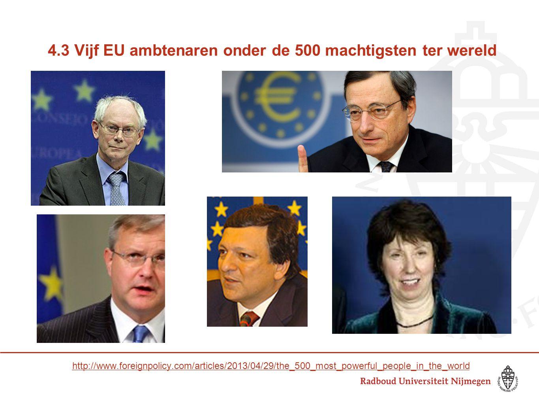 4.3 Vijf EU ambtenaren onder de 500 machtigsten ter wereld