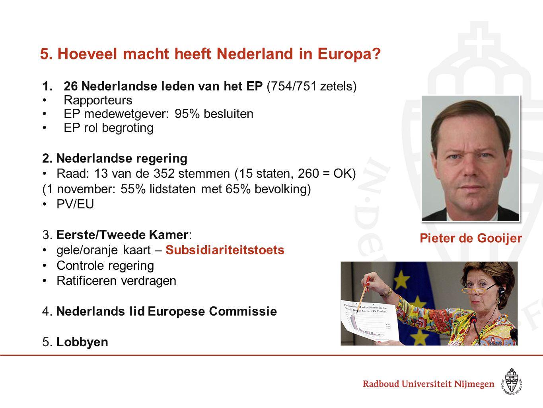5. Hoeveel macht heeft Nederland in Europa