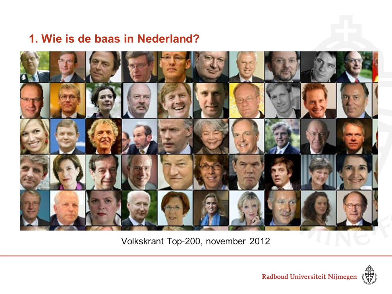 1. Wie is de baas in Nederland