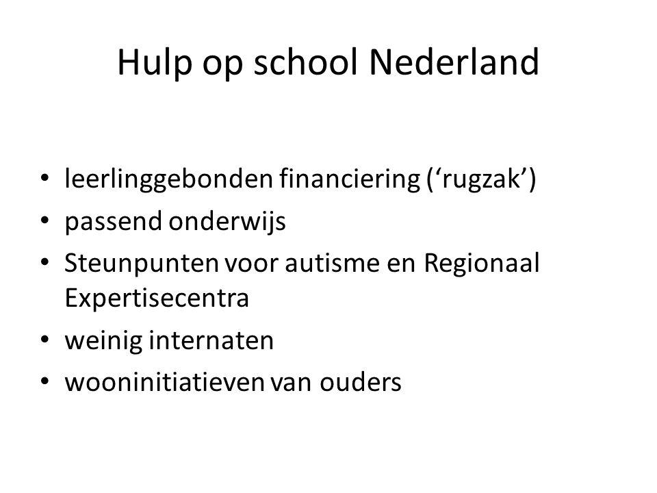 Hulp op school Nederland