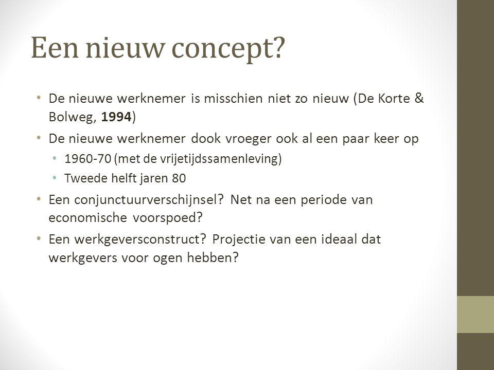 Een nieuw concept De nieuwe werknemer is misschien niet zo nieuw (De Korte & Bolweg, 1994) De nieuwe werknemer dook vroeger ook al een paar keer op.