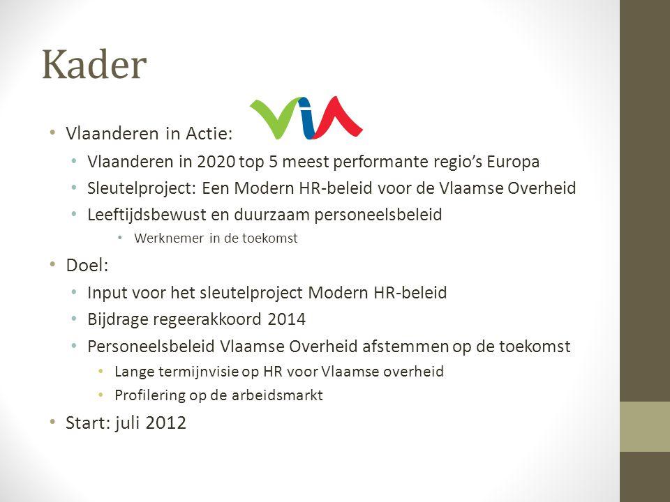 Kader Vlaanderen in Actie: Doel: Start: juli 2012