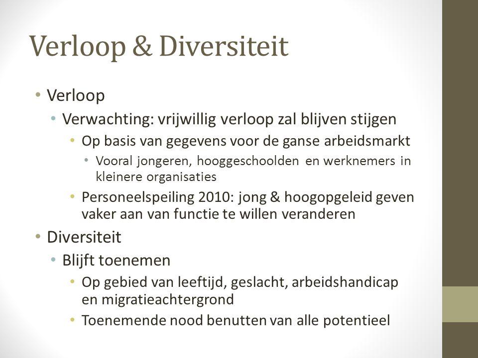 Verloop & Diversiteit Verloop Diversiteit