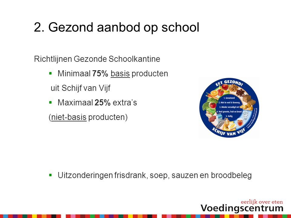 2. Gezond aanbod op school